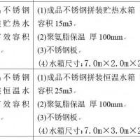 福建莆田有四个新的不锈钢水箱需要大发11选5—大发一分彩